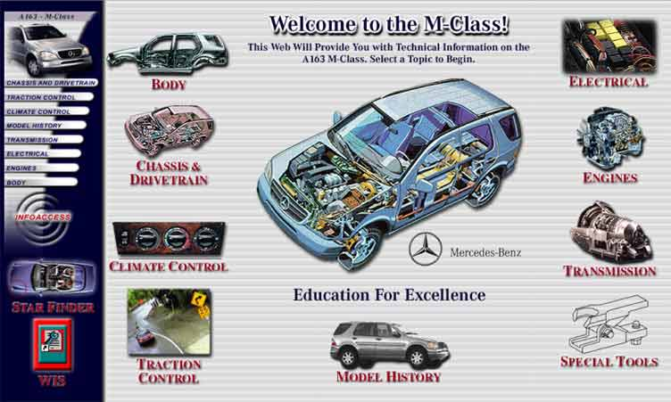 Intro m class usa w163 service workshop manual and other for Mercedes benz online repair manual